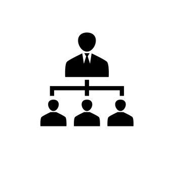 組織結構圖