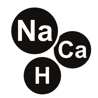 biểu tượng nguyên tố
